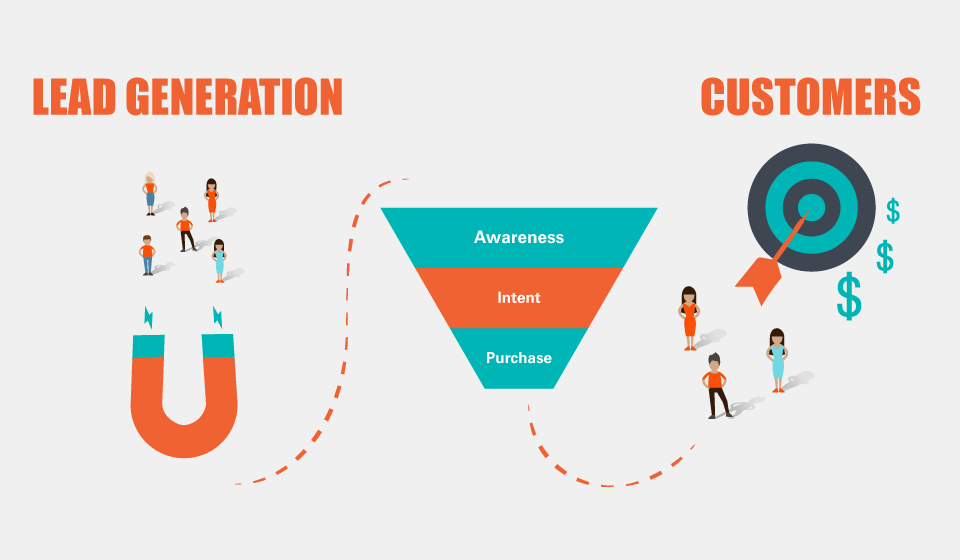 How to Generate More Sales by Focusing on the UX? 2